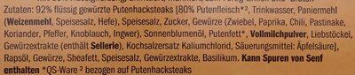 Putenhacksteaks - Zutaten - de