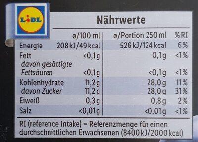 Schwarze Johannisbeere - Nährwertangaben - de