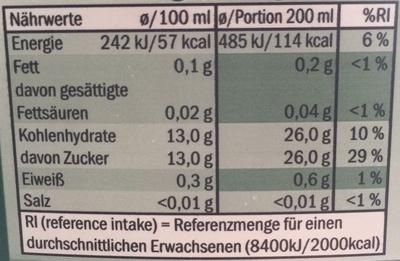 Schwarzer Johannisbeer-Nektar - Voedingswaarden - de