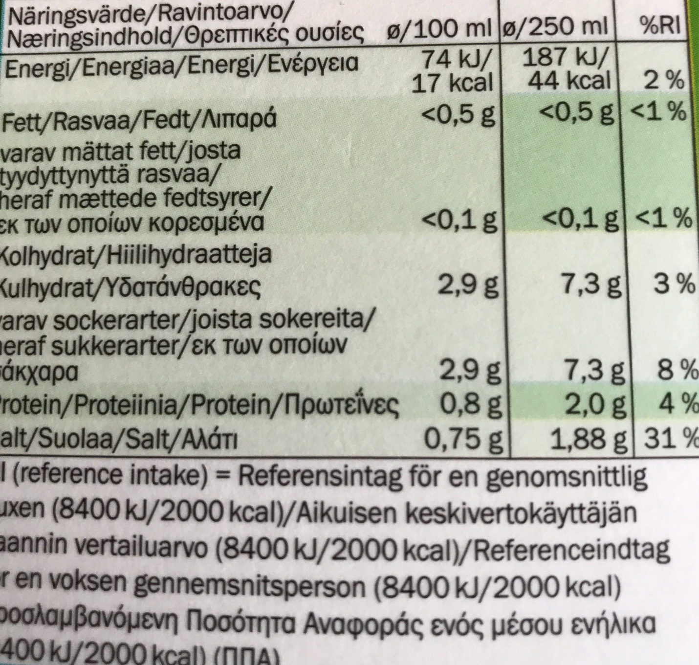 Vitafit - Tomatensaft - Voedigswaarden