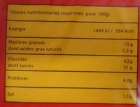 Mini Cakes Fraise - Nutrition facts
