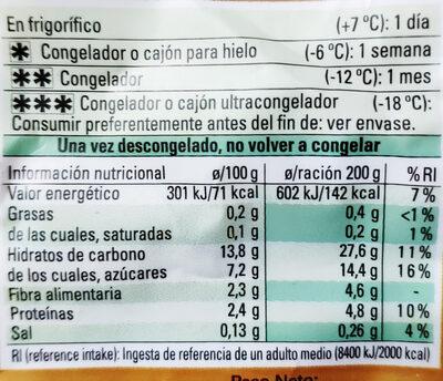 Ensaladilla - Informació nutricional
