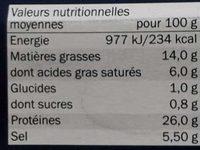 Jambon fumé de la Forêt Noire - Voedingswaarden - fr