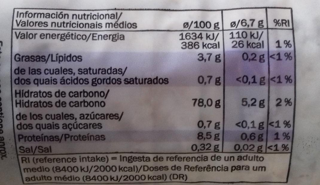 Galettes De Riz - Nutrition facts