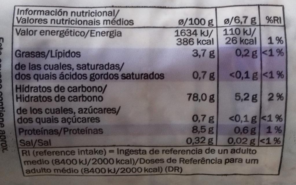 Tortitas de arroz sondey - Información nutricional - es