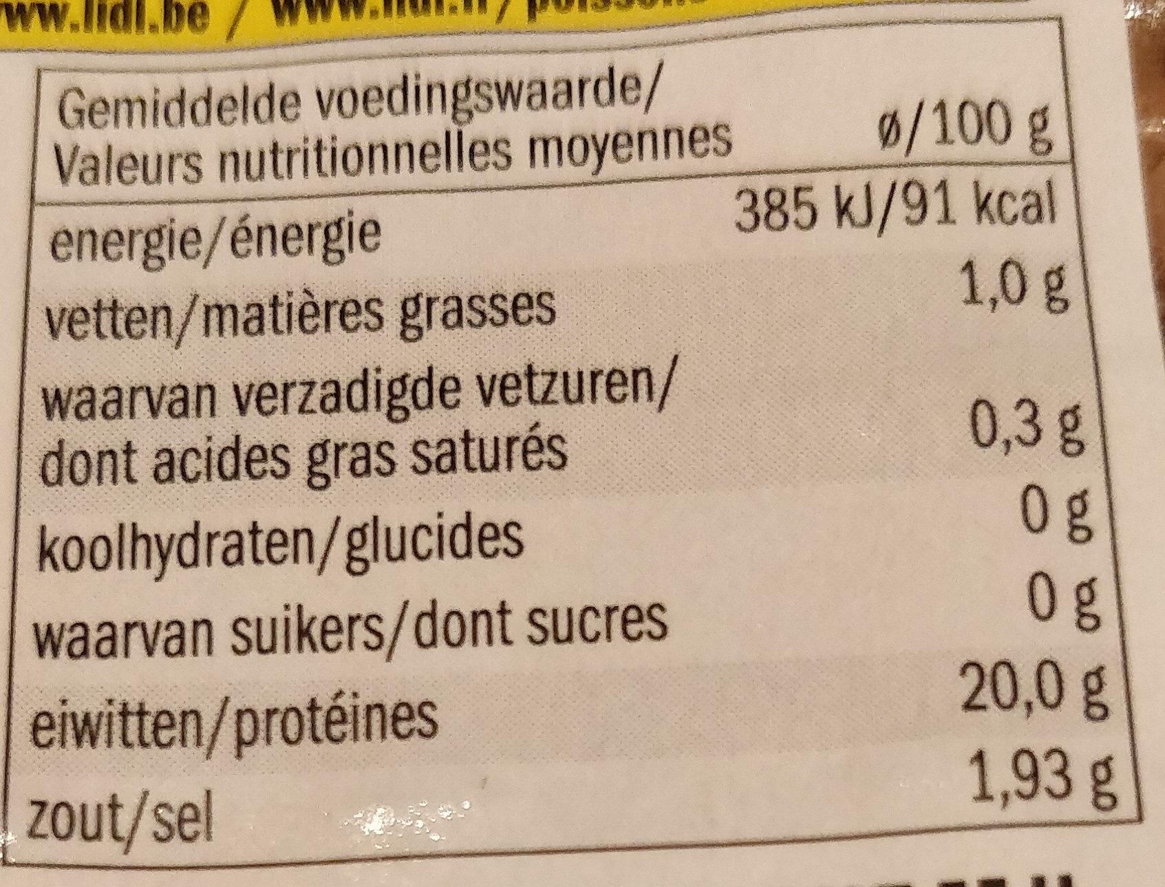 Crevettes grises - Informations nutritionnelles