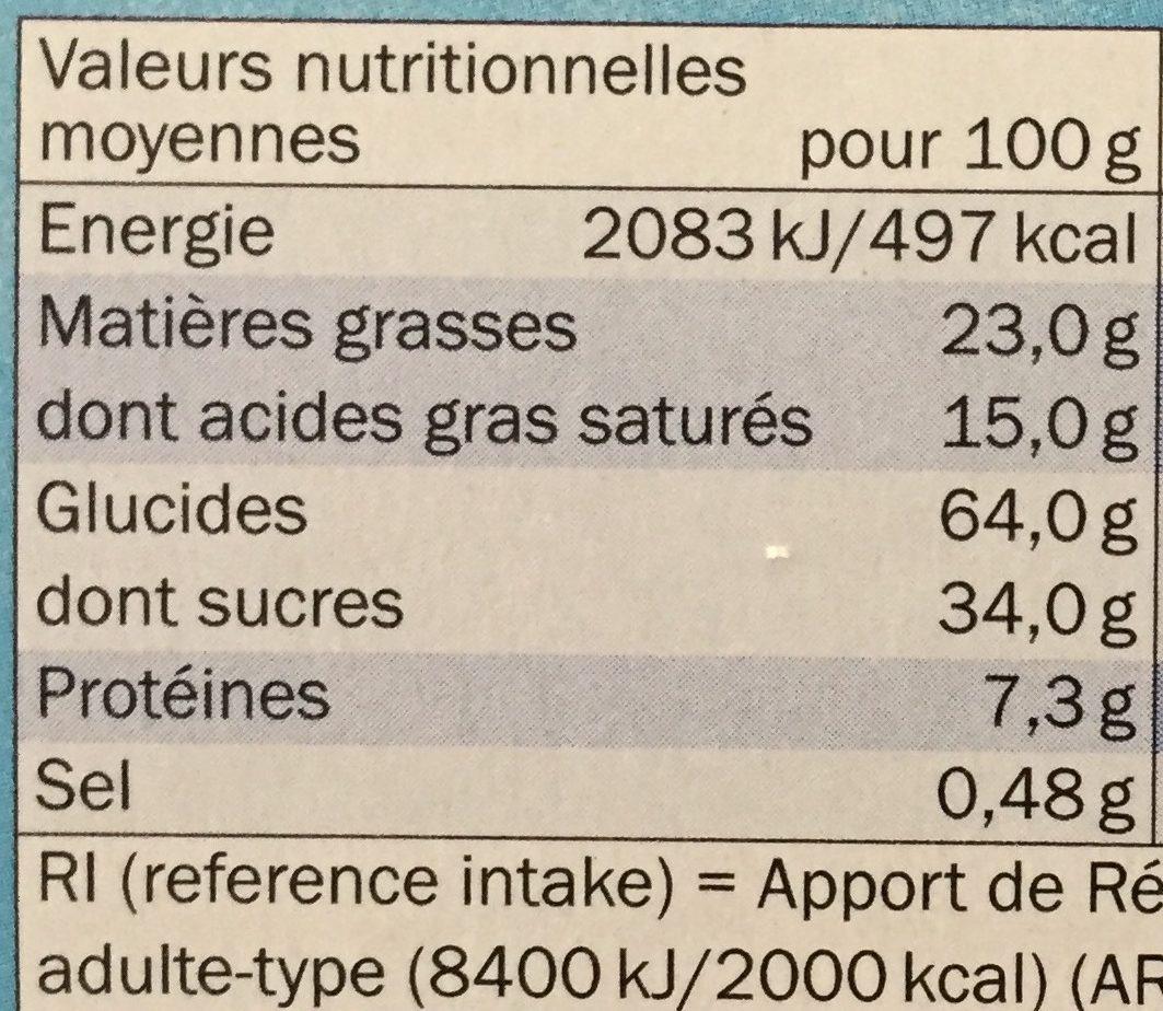 Petit beurre tablette chocolat au lait - Voedigswaarden