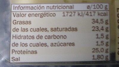 Queso en lonchas semicurado - Información nutricional
