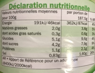 Ratatouille à la provençale - Voedingswaarden - fr