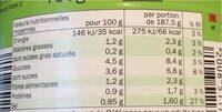 Ratatouille à la provençale - Informations nutritionnelles - fr