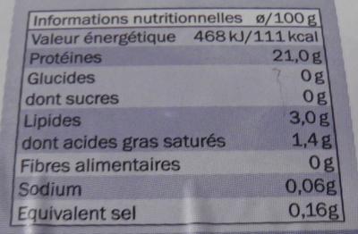 Escalopes de porc - Informations nutritionnelles