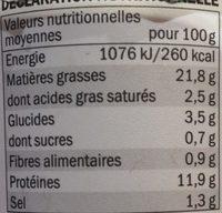 Rillettes de la mer saumon - Voedingswaarden - fr
