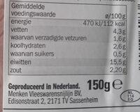 Schouderham gerookt - Nutrition facts - nl