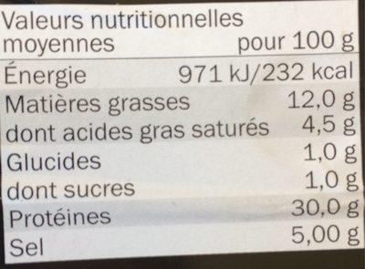 Jambon serrano - Informazioni nutrizionali - fr