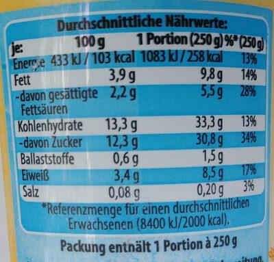 Jogurt mild mit Burcher Müsli-Zubereitung 3,5% Fett - Nutrition facts - de