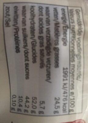 Marzipan - Informations nutritionnelles - de
