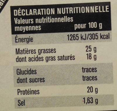 Petit Saint Paulin - Wartości odżywcze - fr