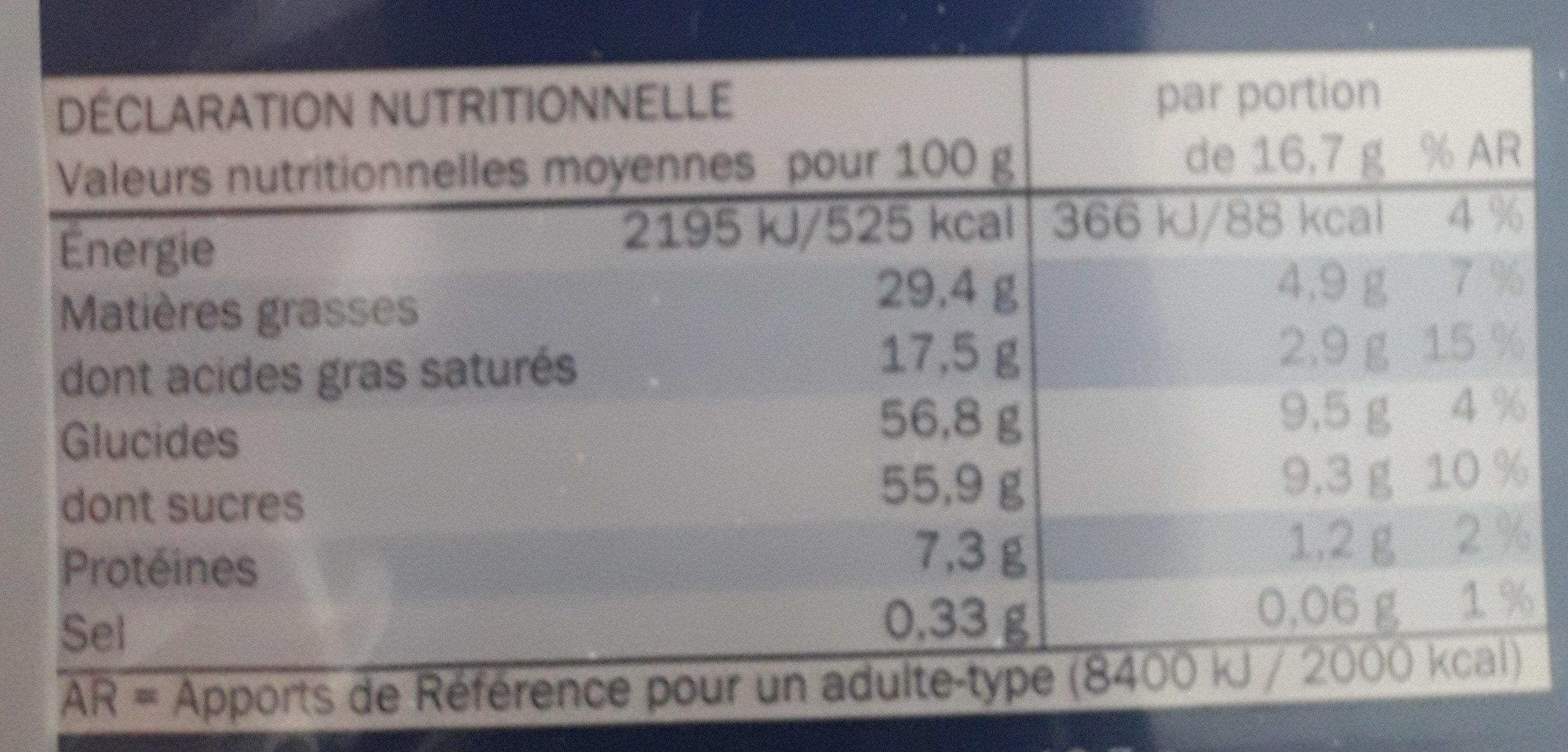 Lait du pays alpin - Nutrition facts - fr