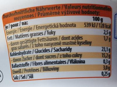 Milchreis  Zimt - Nährwertangaben - de