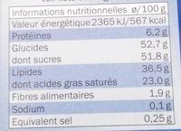 Lait extra fin - Informations nutritionnelles - fr