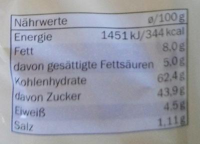 Crêpes gefüllt mit Heidelbeerkonfitüre - Nutrition facts - de
