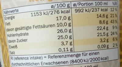 Honig Walnuss - Informations nutritionnelles