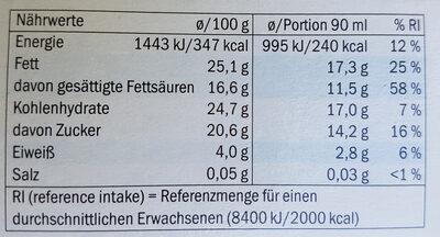 Gelatelli Kokosmilcheis - Nährwertangaben