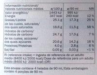 Gelatelli Kokosmilcheis - Información nutricional
