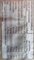Galette bretonne - Informations nutritionnelles - fr
