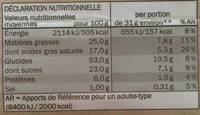 Palets Bretons au beurre - Informations nutritionnelles - fr