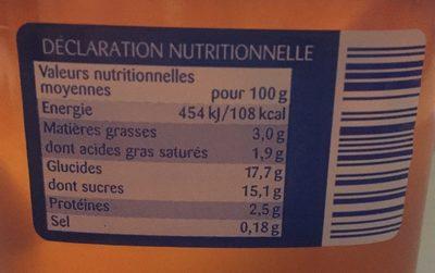 Crème dessert caramel - Informations nutritionnelles