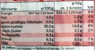 Sonneblumenvollkornbrot - Informations nutritionnelles - de