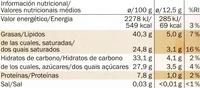 Edel-Bitter-Schokolade Ecuador 70% Kakao - Nährwertangaben