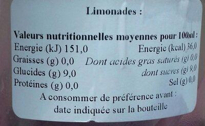 Limonade Saveur Barbe à Papa - Informations nutritionnelles - fr