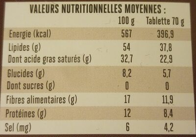 Extrême - 100% Pâte de cacao - Voedigswaarden
