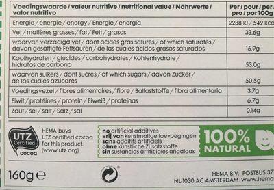 Chocolat lait noisette - Informations nutritionnelles