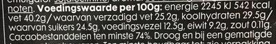 Chocolat extra dark - Voedingswaarden - nl