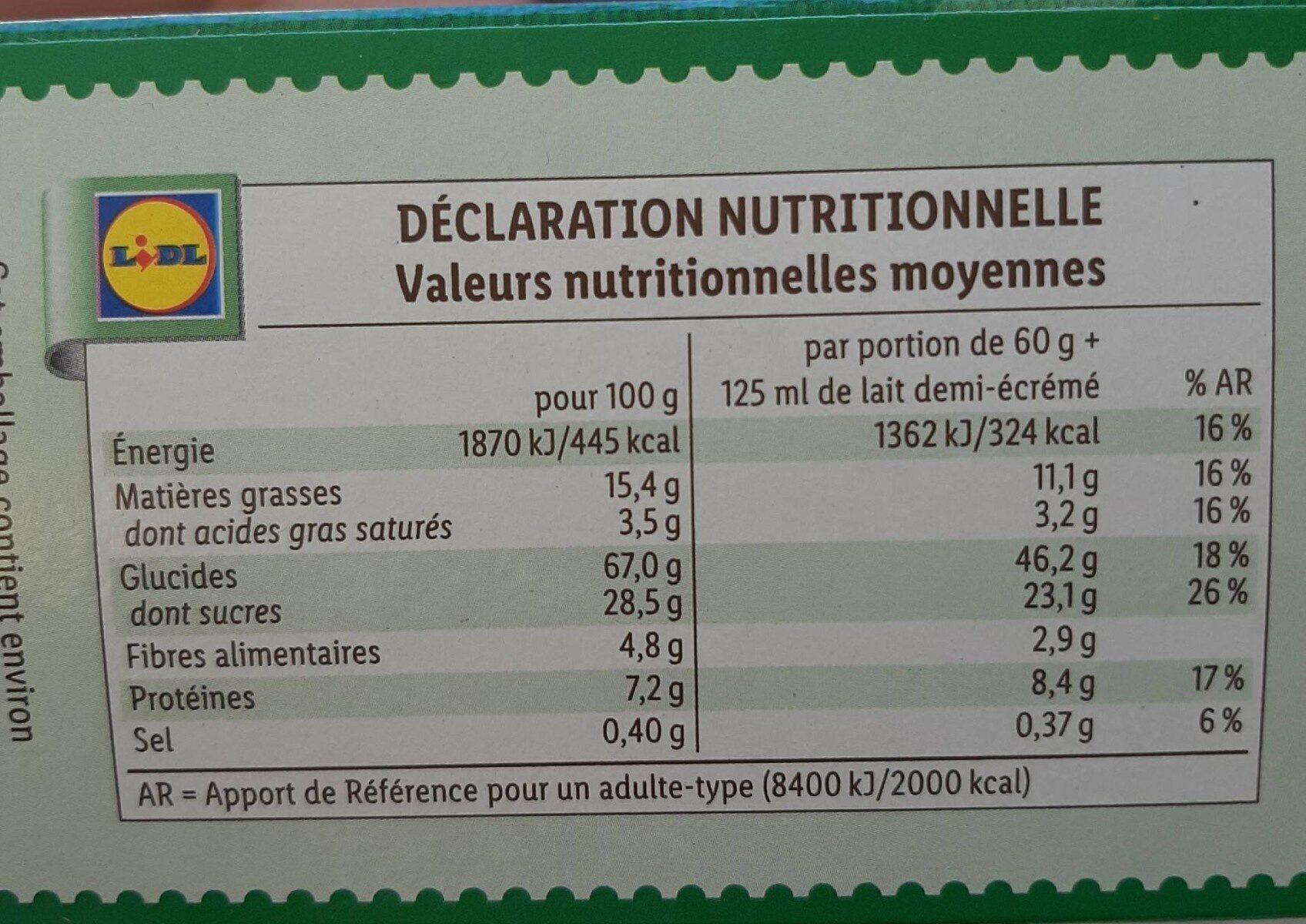 Nougat Bits - Valori nutrizionali - de