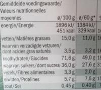 Céréales fourrées à la noisette - Nutrition facts