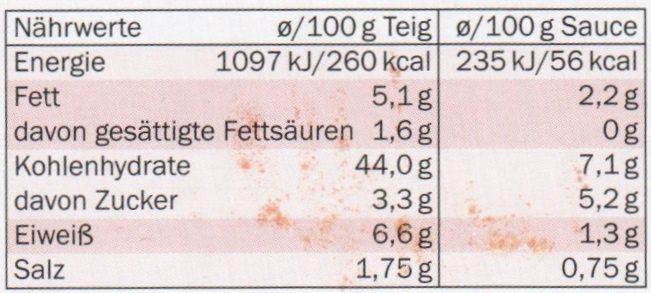 Kit pizza - Nutrition facts - de