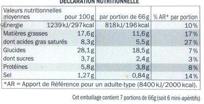 45 Mini-Apéritifs - Informations nutritionnelles