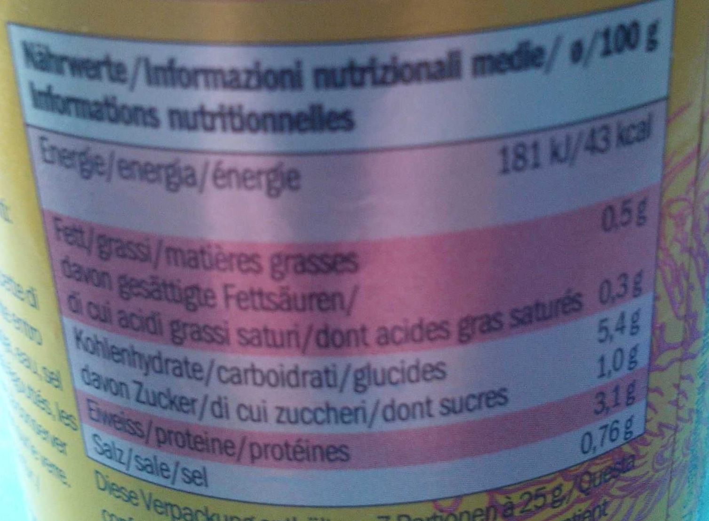 Mungobohnenkeimlinge - Informations nutritionnelles - fr
