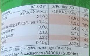 Kokosové mléko sterilované - Informations nutritionnelles - fr