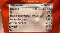 Senf scharf - Valori nutrizionali - de