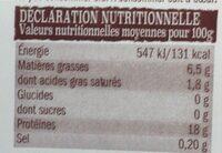 Pilons de poulet - Voedingswaarden - fr