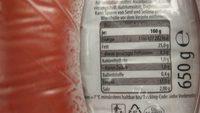 Schinkenfleischwurst - Nutrition facts