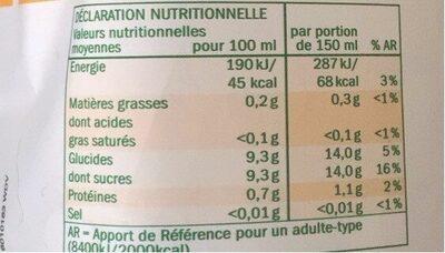 Orange et mangue - Nutrition facts