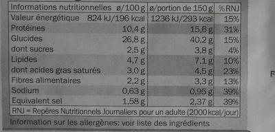La Classique - Jambon Emmental - Nutrition facts - fr