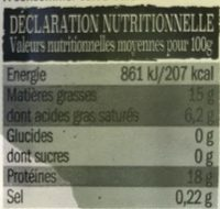 Steaks Hachés Pur Bœuf - Nutrition facts