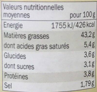 Pesto rosso - Informação nutricional - en